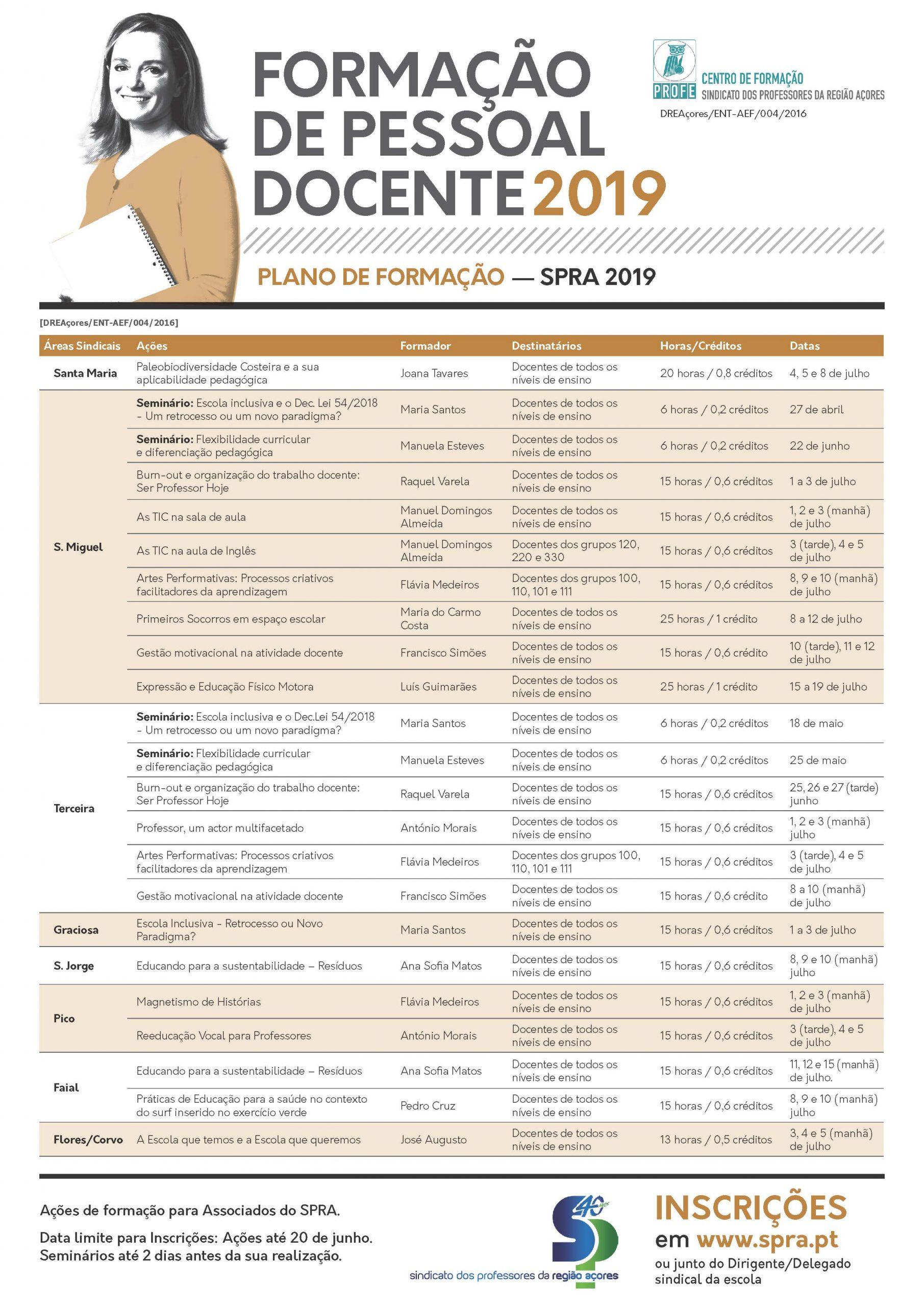 Cartaz formacao SPRA 2019 GLOBAL 2019